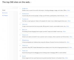 alexa top 10 sites
